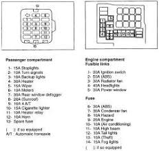 Fuse Identification Chart Solved 2003 Mitsubishi Galant Fuse Box And Relay Location