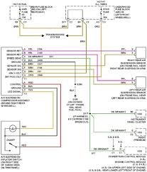 circuit and wiring diagrams definition wirdig on chevrolet trailblazer electronic suspension system circuit diagram