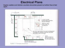 kitchen electrical wiring diagram webtor me