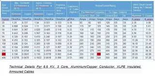 Copper Wire Size Chart India Best Picture Of Chart
