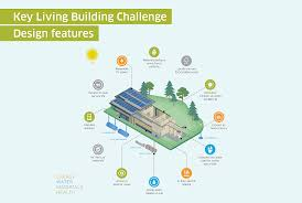 york region. living building challenge features at the york region forest stewardship education centre