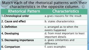 Rhetorical Patterns