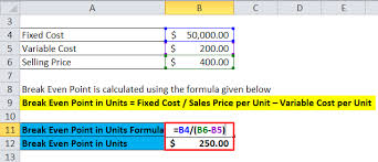 How To Do A Breakeven Chart In Excel Break Even Analysis Formula Calculator Excel Template