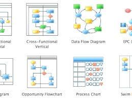 Process Flow Diagram Template Production Process Flow Chart