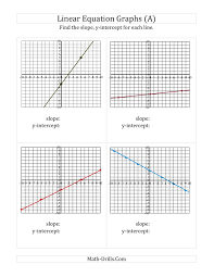 graphing linear equations in slope intercept form worksheet choice