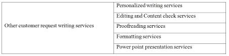psychology essays writing service deal reliable essay experts aggression essay psychology services