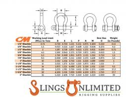Cm Shackle Chart Learning Center Sling Capacity Charts More Slings