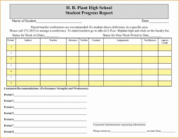 Daily Report Format For Construction Site Excel And Daily