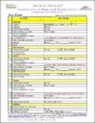 Diabetes Chart Tracker Diabetes Management Tracking Chart