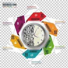 Clock Chart Template Infographic Diagram Workflow Chart Clock Color Label Png