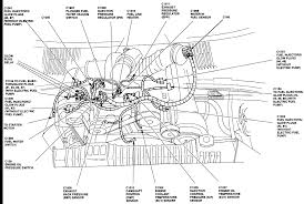 1992 ford f 250 wiring diagram 1992 discover your wiring diagram 7 3 powerstroke sel engine diagram 93 ford e 150 wiper motor wiring