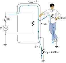 electrical safety systems and devices college physics the figure describes an appliance connected to an ac source one end of the ac
