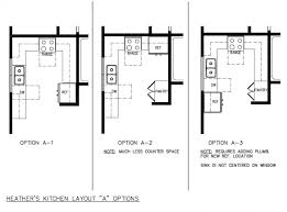 Small Picture Perfect Kitchen Layout Perfect Kitchen Layout Design Tips on Sich