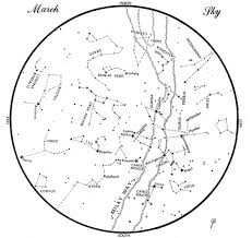 Sky Chart July 2018 Whats Up In March Many Conjunctions As Vernal Equinox