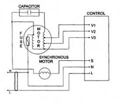 schematic diagram of standard electric fan schematic wiring diagram of electric stand fan wiring image on schematic diagram of standard electric