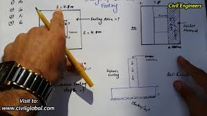 Reinforced Concrete Pad Foundation Design Example Design Of Column Footing