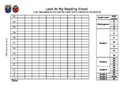 Dra Reading Level Chart Worksheets Teaching Resources Tpt