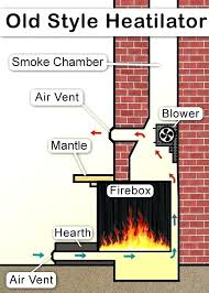 how do fireplace inserts work pipe how do pellet stove inserts work