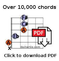 Guitar Chords Chart Pdf Chords Guitar