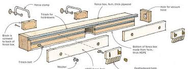 router table fence plans. installing a router table in my tablesaw\u0027s extension saved huge amount of shop space, but i needed to turn the rip fence into router-table fence, plans