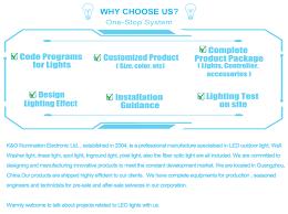Us Led Lighting Market Size Guangzhou City K O Illumination Electronic Ltd Led Wall