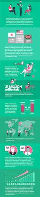 Internet in Real Time [Visualization] - Social Media Statistics 2019