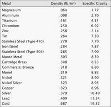 37 Best Metal Resources Images Metal Perforated Metal