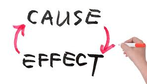 Casue And Effect Cause And Effect Melody Beattie