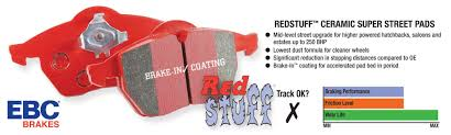 Redstuff Ceramic Brake Pads