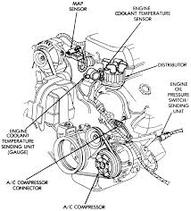 Chevrolet camaro 50 1988 auto images and specification chevrolet camaro 5 chevrolet camaro 5 0 1988 specs and imageshtml diagrams for 88 honda accord engine