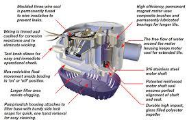 attwood sahara automatic bilge pump s500 oem boat hut boat attwood sahara bilge pump automatic
