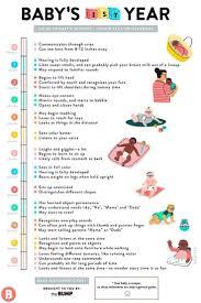 Swing Stage Weight Chart Monthly Baby Milestone Chart Newborn Baby Tips Baby