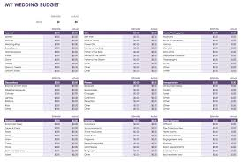 budget spreadsheet free google docs budget templates smartsheet