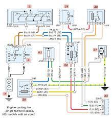 pin starter relay wiring diagram images pin relay wiring land rover defender wiring diagram on 5 post relay