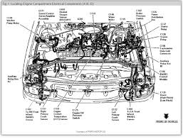 fuse diagram my dome lights are no 1993 Ford Explorer 4x4 Fuse Panel Diagram 05 Ford F-150 Fuse Box Diagram