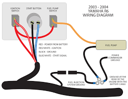 grizzly wiring diagram wiring diagrams yamaha r6 ignition switch wiring diagram yagqxex