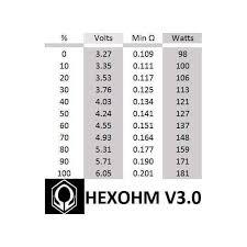 Hexohm 3 0 Question Electronic_cigarette