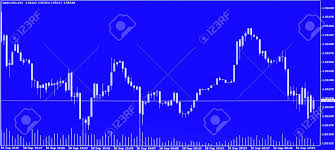 Live Market Quotes Classy Computer Screen Live Display Display Of Stock Market Quotes
