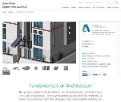 build your skills autodesk dsw designer