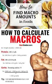 in some ways macro counting is similar to old calorie counting each