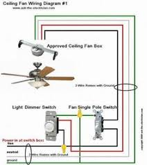wiring diagrams for lights with fans and one switch read the Ceiling Fan Dual Switch Wiring hi! my name is adolph ramirez from tampa,florida on behalf of expert village this is how to install a ceiling fan wiring diagram the nextthing you n