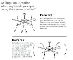 fan direction cooling should ceiling fan direction for cooling room for steers