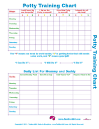 Free Printable Potty Training Charts For Toddlers Lots Of