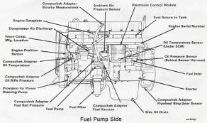 cummins system diagrams m11 engine diagram fuel pump side