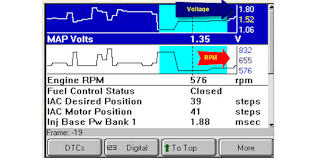 Map Sensor Voltage Chart Follow The Map Sensor
