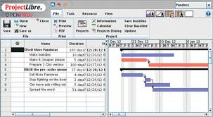 Projectlibre Export Gantt Chart Projectlibre An Excellent Tool For Project Management