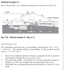 Embankment Design Example Note Consider This Problem 2 1 Change Kh