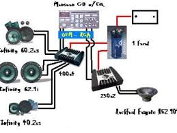 audio system wiring diagram wiring diagrams best car sound system diagram car audio system wiring diagram audio control wiring diagram audio system wiring diagram