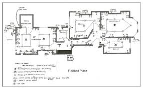 domestic electrical rewiring two bedroom flat rewiring at basic house wiring diagram at Rewiring A House Diagram