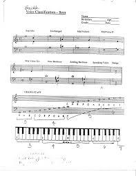 Voice Classification Adventures Of A Music Teacher